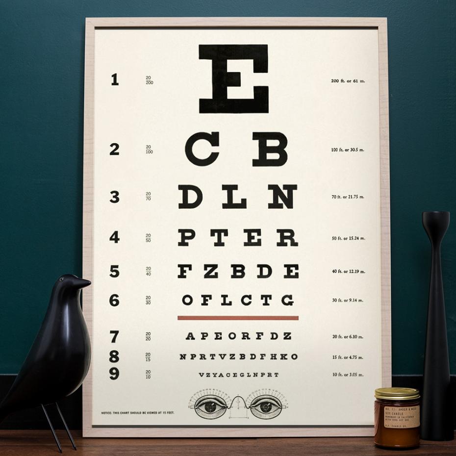 Affiche Ancienne Pour Salle De Bain affiche / poster vintage planche d'acuité visuelle