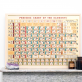 Large print - Periodic chart of the elements